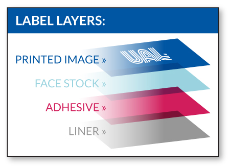 UAL Labels