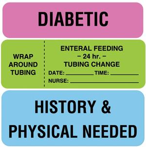 Patient Care Communication Labels